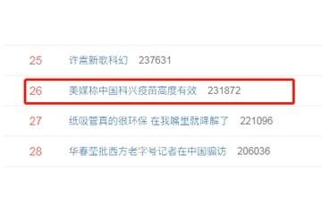 美媒称中国科兴疫苗高度有效登热搜网友最怕突然的夸赞